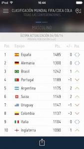 copa-del-mundo-fifa-2014-clasificacion